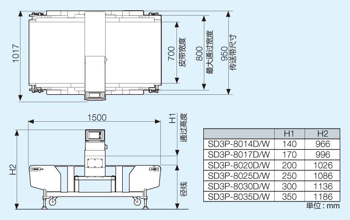 示意图 SD3P-80 型