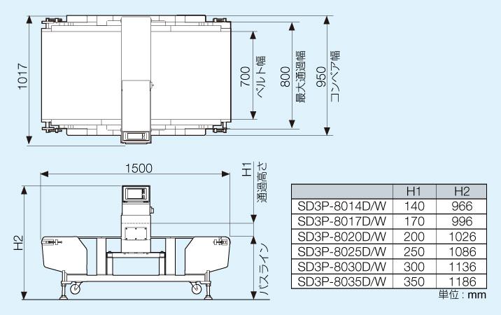 SD3P-80type外観図
