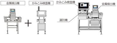 異物検査機との一体型も可能