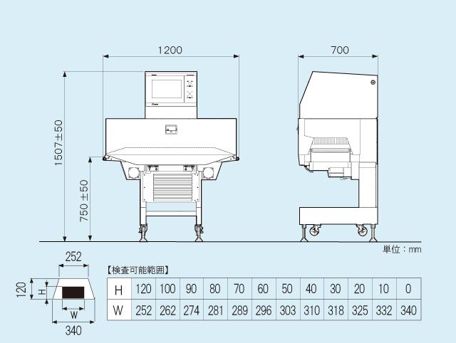 SXS3474HC1D 図面