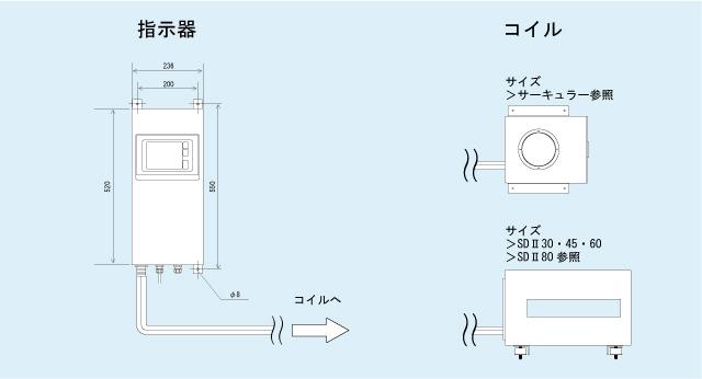 指示器別体型jp
