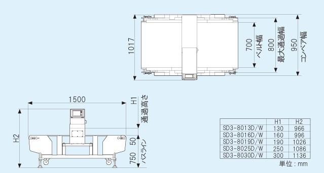金属検出機SD3-80外観図