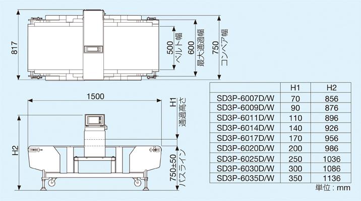 SD3P-60Typeの外観図