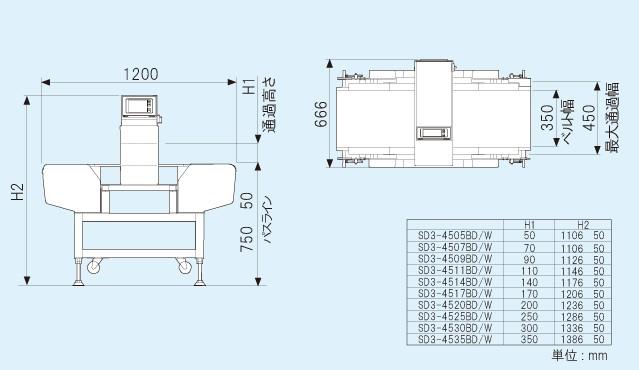 金属検出機SD3-45B外観図