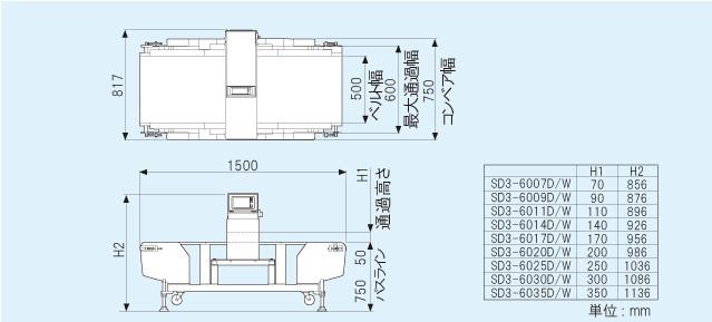 金属検出機SD3-60外観図