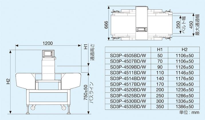 SD3P-45Btypeの外観図