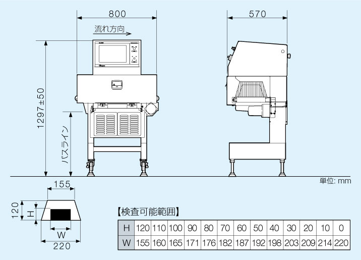 SX2-2353HW
