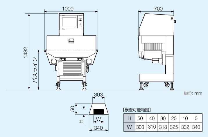 SX2-3474W