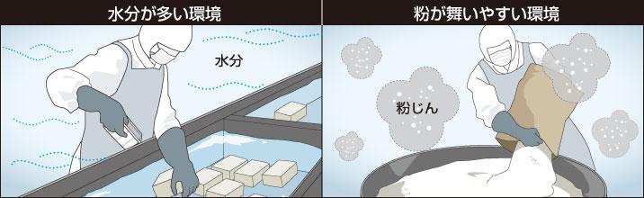 水分の多い環境や粉が舞いやすい環境でも使用可能