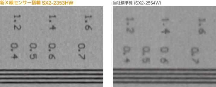新X線センサー搭載機(SX2-2353HW)と当社標準機(SX2-2554W)と比較