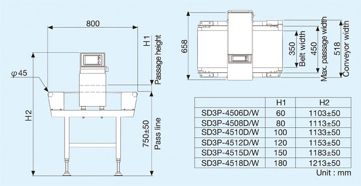 SD3P-45 Type
