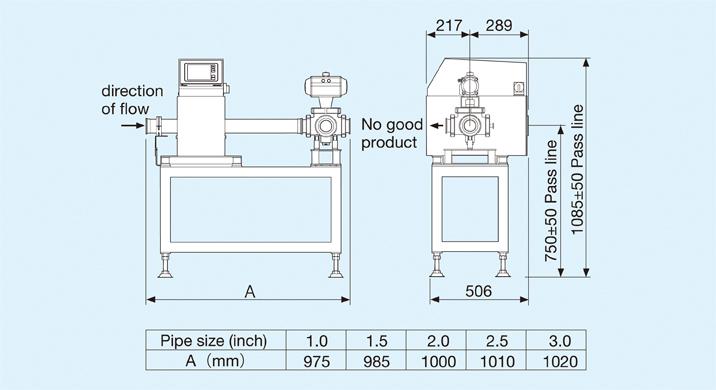Pipe transfer type metal detector