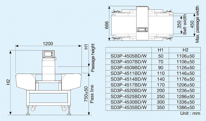 SD3P-45B Type