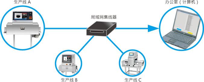 ネットワーク簡体字