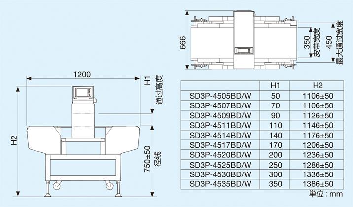 示意图 SD3P-45B 型