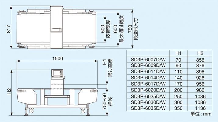示意图 SD3P-60 型